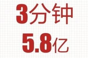 """3分钟5.8亿 余额宝""""元宵理财""""疯卖"""