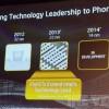 英特尔公布2014处理器发展路线图