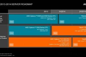 AMD的ARM处理器已流片