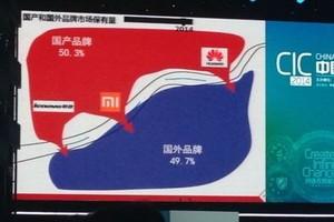 2014年中国互联网百强企业榜单揭晓