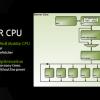 NVIDIA:Denver芯片性能将完胜苹果A7芯片