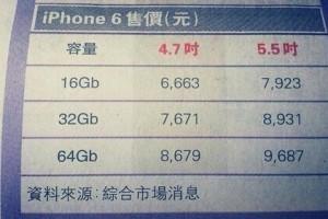 """震惊了!iPhone 6联通版售价""""出炉"""""""