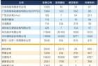 """专利战开始 中兴、华为已向小米等厂商发""""律师函"""""""