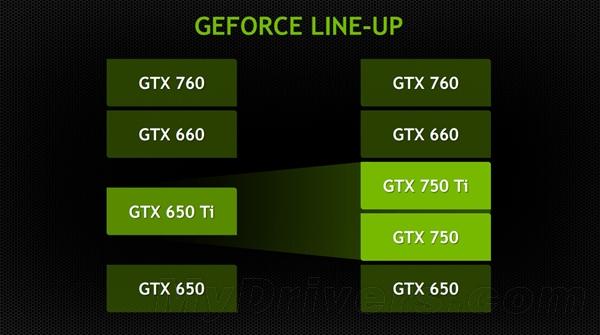 吃上Maxwell架构 GTX 750/750 Ti正式发布