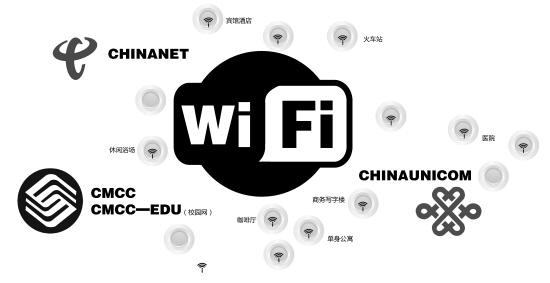 2015年全球Wi-Fi热点将增至710万个