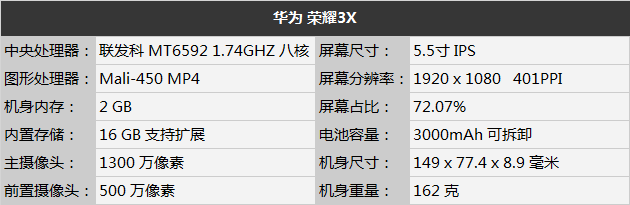 华为荣耀3X 评测