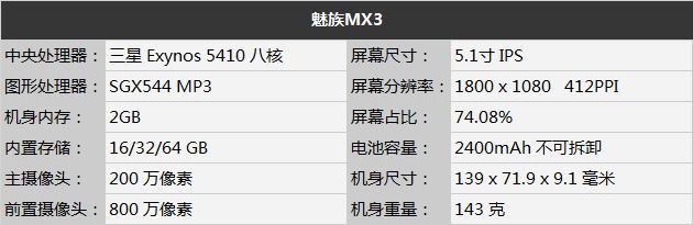 魅族MX3 VS 小米M3 对比评测