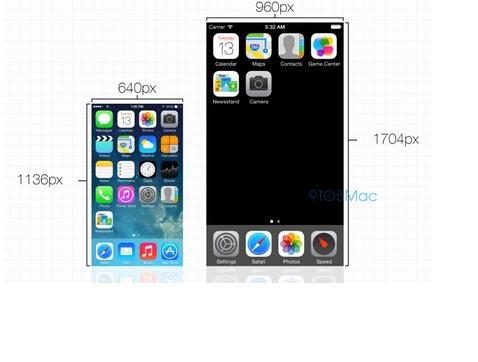 苹果iPhone 6爆料汇总