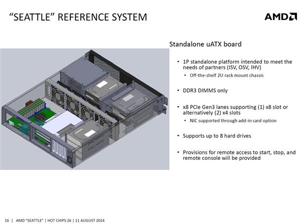 转型之路:AMD的首款ARM处理器官方解密