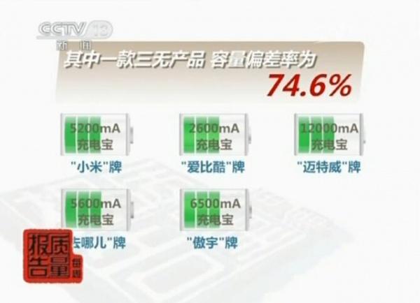 央视点名:小米电源容量虚标