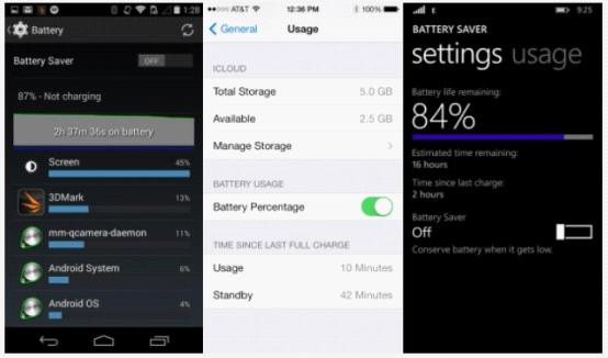 Android、iOS、WP三大移动操作系统横向对比