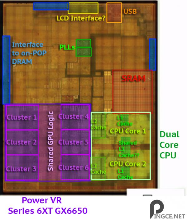 """""""解剖照""""苹果A8内置6个PowerVR GPU"""