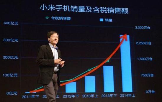 不赚钱?小米去年净利34.6亿元 同比增长84%